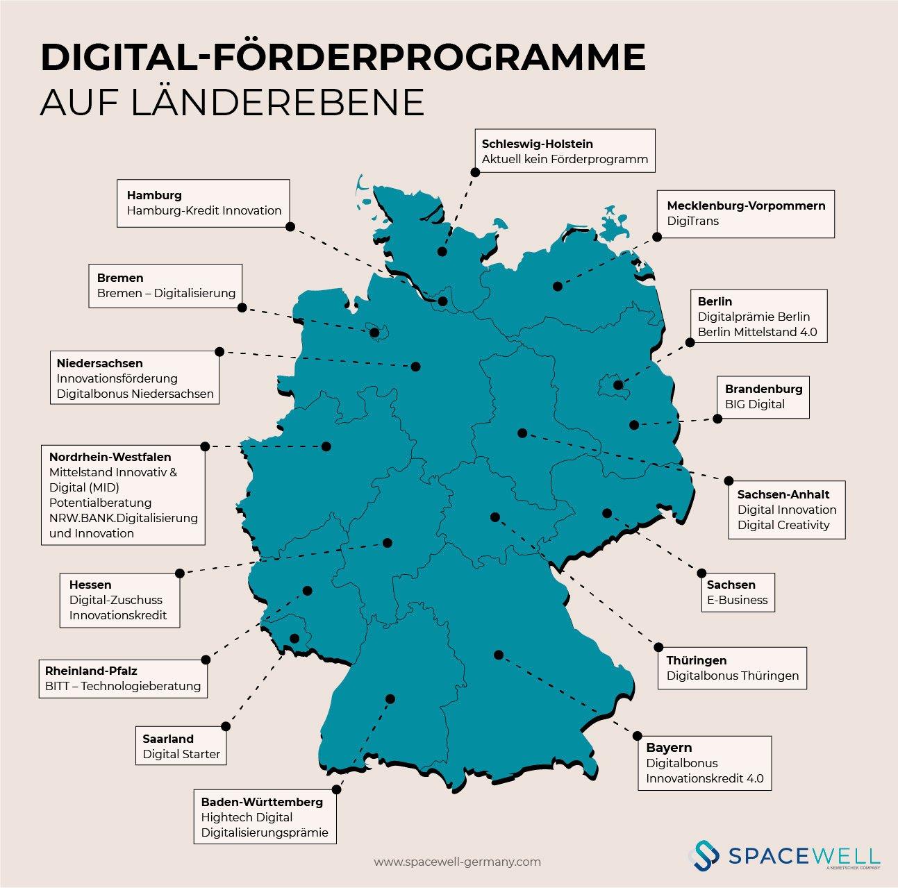 Infografik-Digital-Foerderprogramme (1)